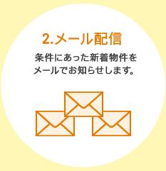 2.メール配信:条件にあった新着物件をメールでお知らせします。